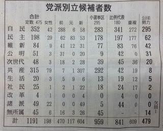計算 満何歳 1973年(昭和48年)生まれの年齢早見表 「年齢計算・年齢早見表サイト」