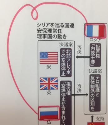 国旗 意味 フランス